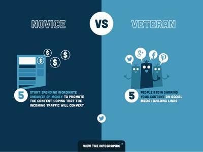 Come funziona il web marketing
