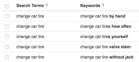 Strumenti di ricerca per parole chiave: esempio di Keyword Tool.io