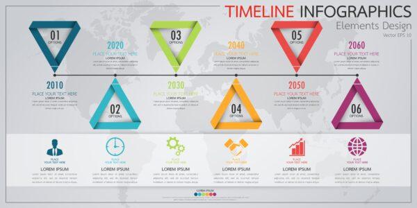 Contenuti per il web: esempio di infografica