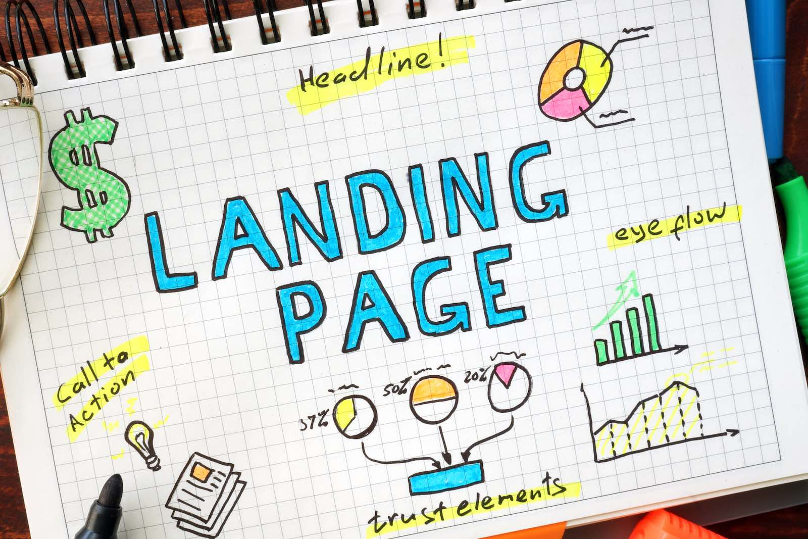 Landing page, cosa è e perchè è fondamentale nel marketing